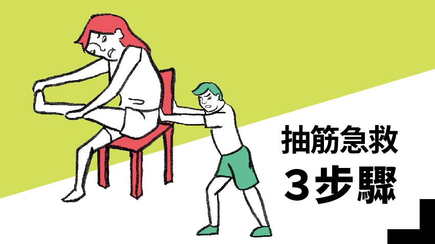 抽筋急救3步驟+2穴道 比捏人中有效!