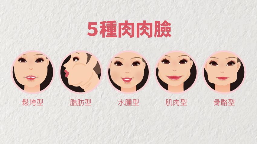 有效!5種「肉肉臉」適用的瘦臉法