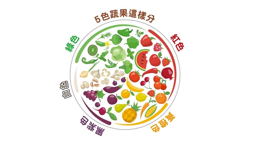 最強天然滅火器 5色蔬果料理幫你抗炎