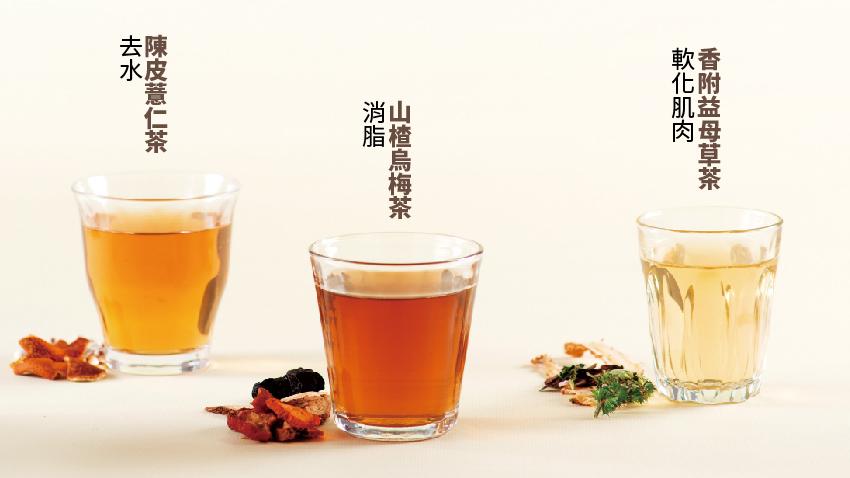 輕輕按、偷偷瘦 小臉7穴位搭配這杯茶效果更好!