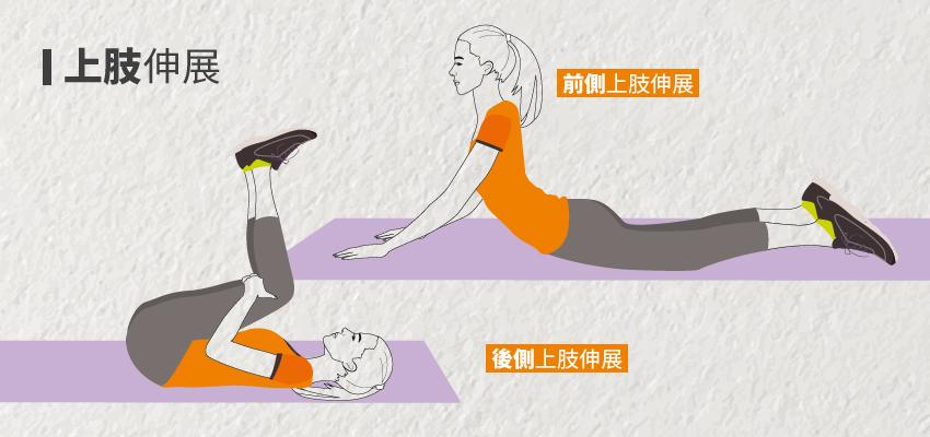 簡易熱身8招確實做 完全預防運動傷害