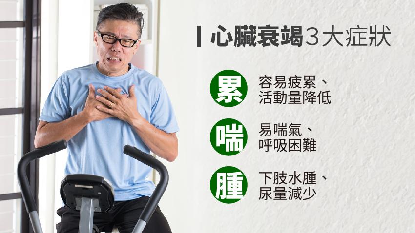 走路喘、腳水腫、容易累? 注意「心臟衰竭」重大警訊