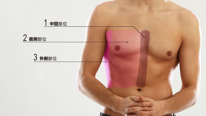 3個胸痛部位 可能是這些器官在求救!