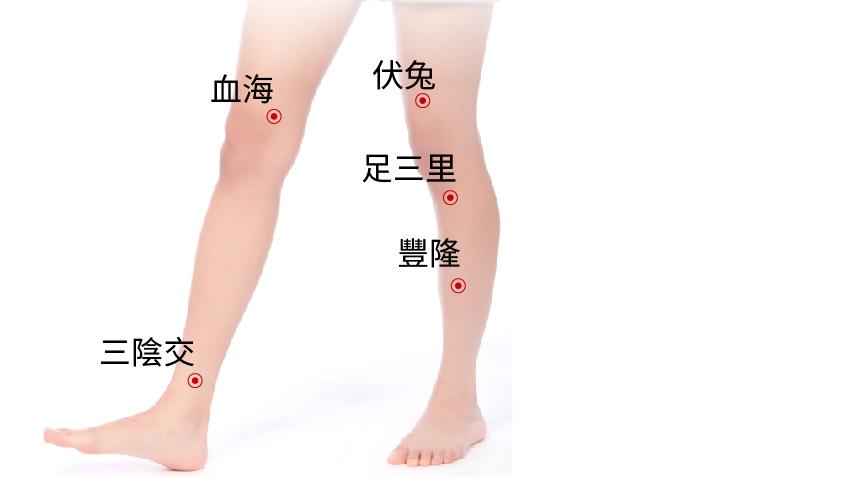 中醫減肥大絕招!「重點穴」腰、臉、腿全都瘦