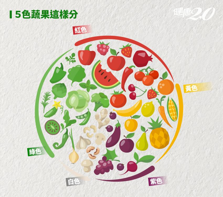 最強「開運飲食法」!5色食物增強能量