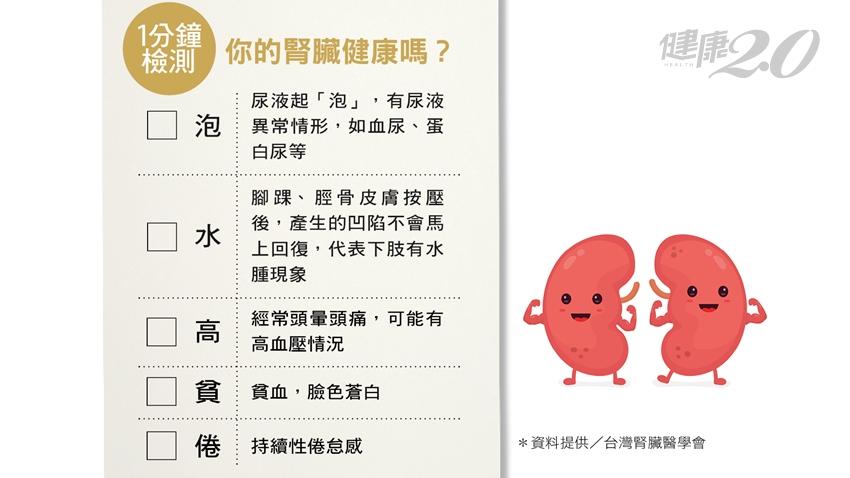 泡泡尿、水腫要小心!別等洗腎才後悔,1分鐘檢測你的腎