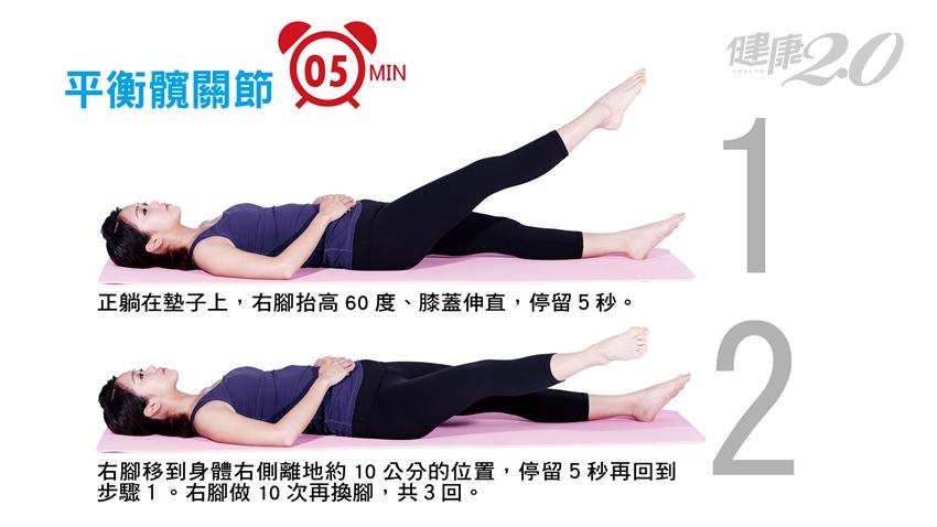 肥肚、便祕竟是骨盆歪了!5分鐘骨盆操 強健髖關節