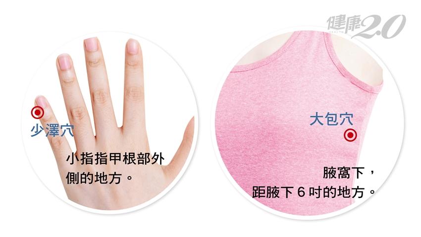 中醫助你胸部挺起來!小指上竟有一個「豐胸」大穴