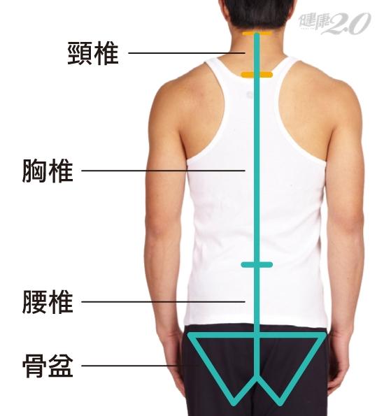 肩帶常滑落、領口偏一邊…11個小狀況暗示你身體「歪斜」了