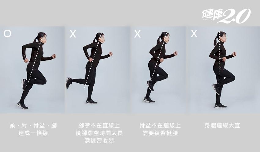 圖解!慢跑族必備「安全跑姿」 足腿膝不受傷、跑得更長遠