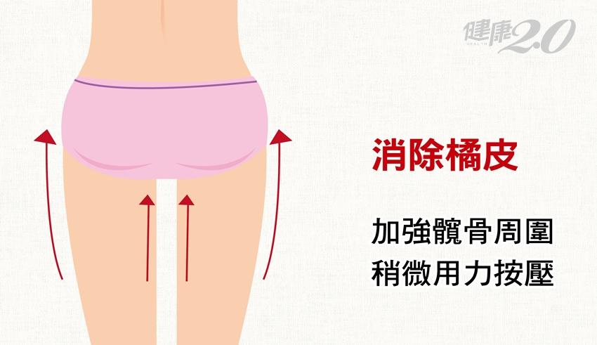 秀出「微笑線」小心機:臀部向上畫圓、穿修飾褲加分