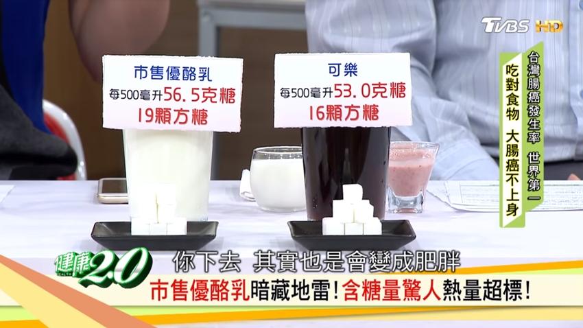 優酪乳比可樂還甜!食療專家王明勇教你 1動作自製優格防腸癌