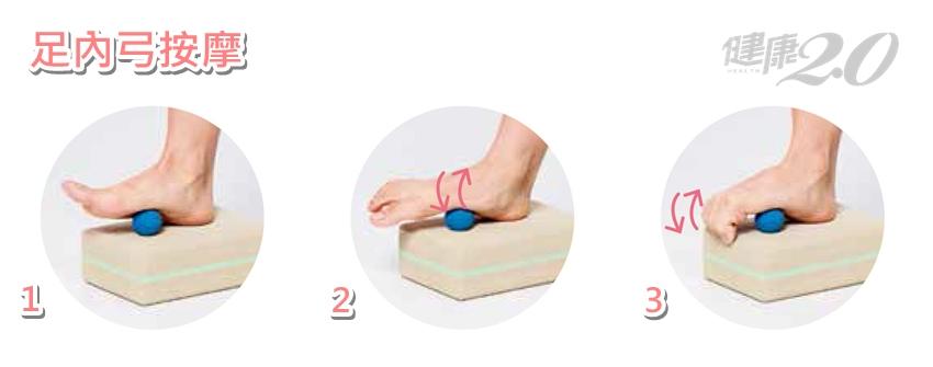 腳底緊緊的如何緩解?學會這套鬆筋按摩法,你就是自己的按摩師!