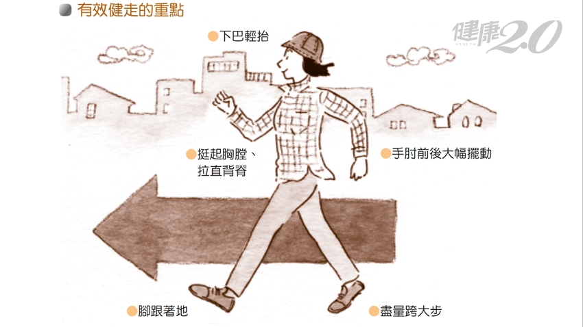 走路能增強心臟、減少脂肪,5重點讓「健走更有效」!