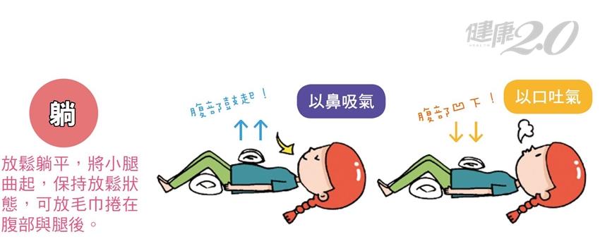 疲勞、暈眩、記憶差,小心自律神經失調!醫師1招呼吸法找回平衡