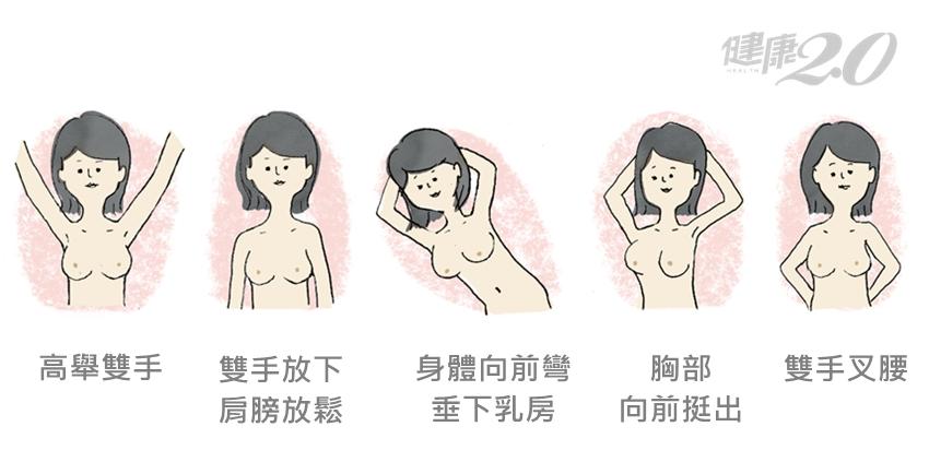 圖解!乳房8個變化快就醫、每月必做3步驟自我檢查