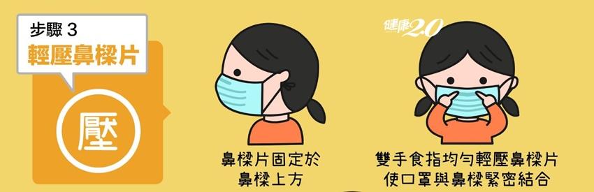 空氣不好 口罩戴錯防護打折 專家教4步驟正確戴