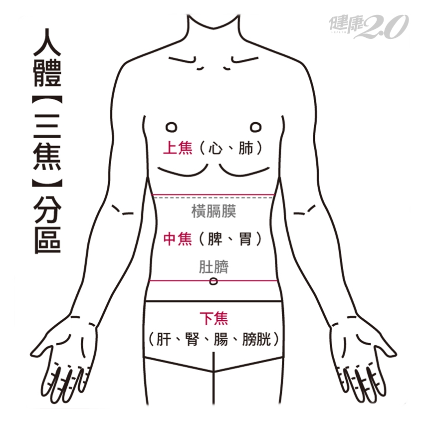 少林弟子親授「雙手托天」 改善心肺力、內分泌、糖尿病