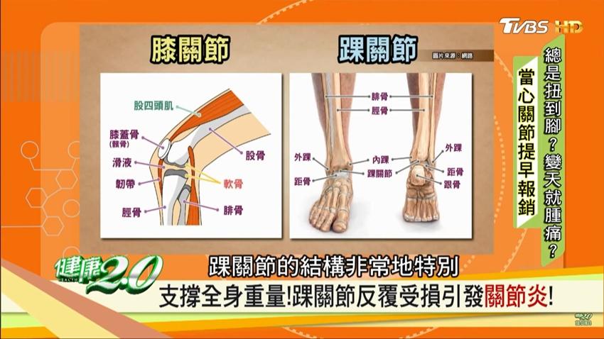 王建民的痛 踝關節受傷牽連全身出問題