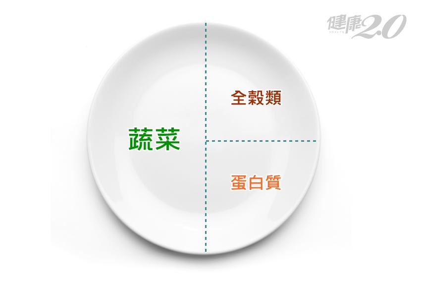 「211健康餐盤」飲食原則