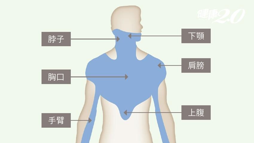 胸痛是心臟出問題?台大醫師告訴你 原來這些原因都會胸口悶痛!