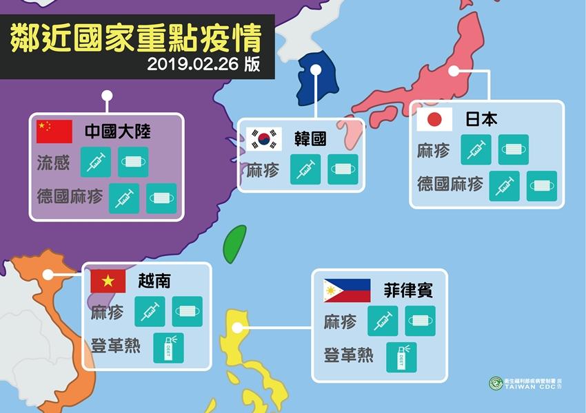 連假出遊注意!前往「這5國」慎防麻疹、登革熱、流感