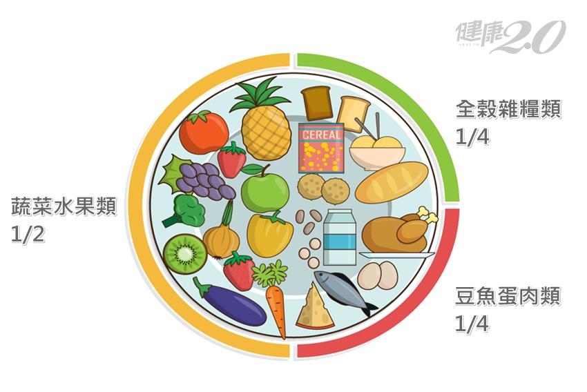 為什麼瘦不下來?每日飲食指南大解析,「菜肉黃金比例」別再吃錯!