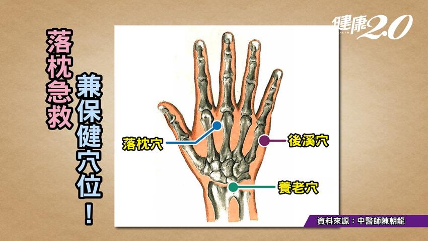 落枕脖子痛!專家教1招+1穴舒緩肌肉疼痛
