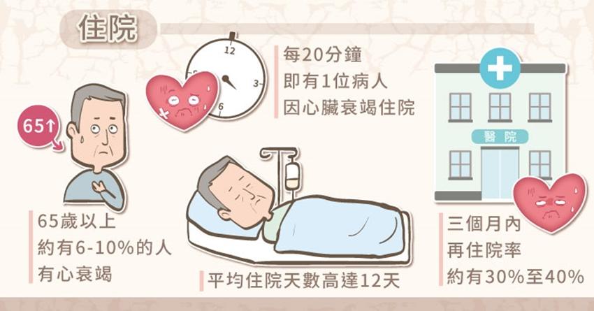 「疲球心」比癌症更致命!醫師公開13大危險因子