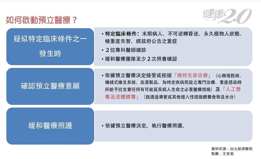 譚艾珍母女預立醫療不留遺憾 一張表了解你的善終權益
