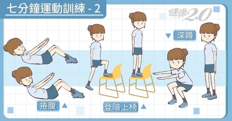 7分鐘運動訓練 並非人人都適合!醫師提點初學者4件事