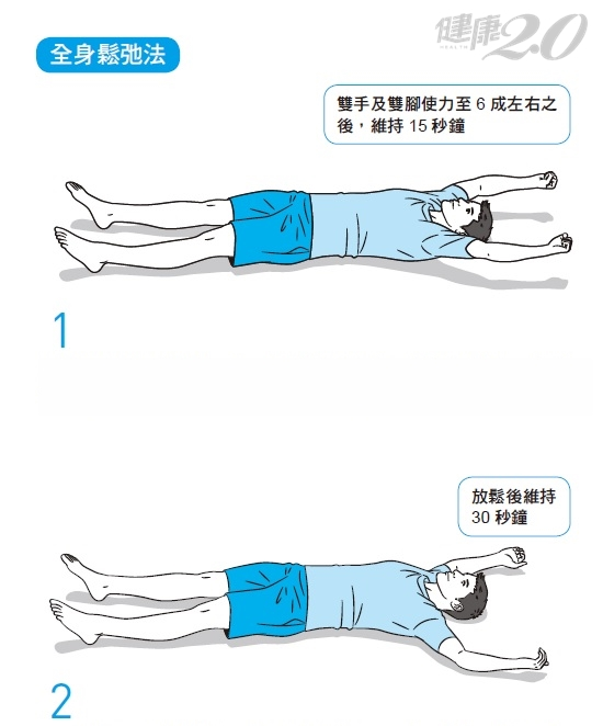 無法擺脫慢性疲勞?睡前「這樣做」大放鬆 調節自律神經不積勞