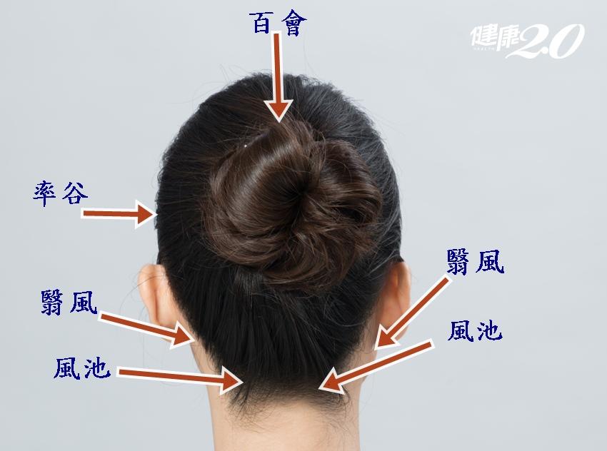 經常眩暈、頭痛 常按4穴道 可兼治肩頸酸痠痛