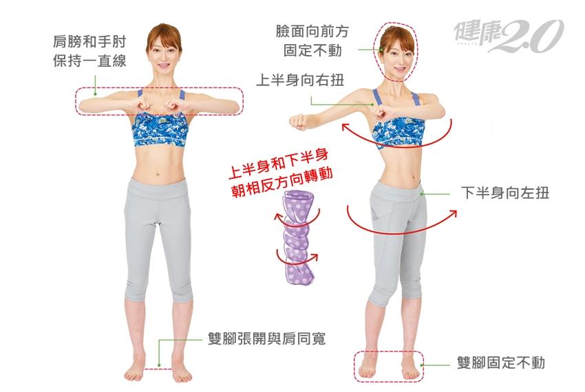 「想像身體是一條毛巾」1招緊實腰間肉