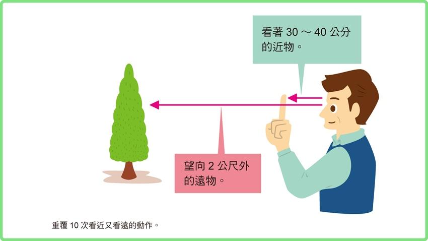 3C重度使用者快來學 一根手指訓練眼睛對焦