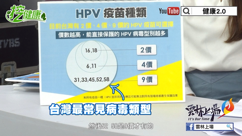 HPV病毒和多種癌症有關 接種9價疫苗達90%防護力!