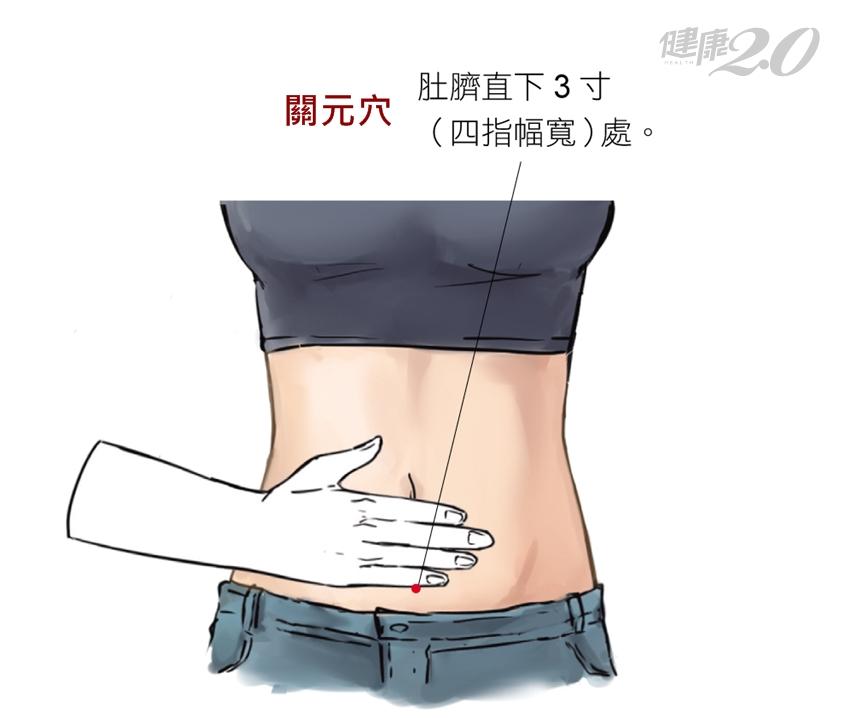 歌后中醫師愛用的3大保健穴:補陽氣、調脾胃、改善四肢冰冷