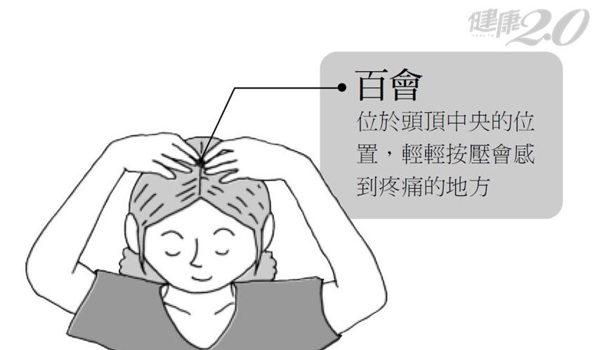 「養生大穴」按這裡!幫助血循、舒緩頭痛、消除水腫臉