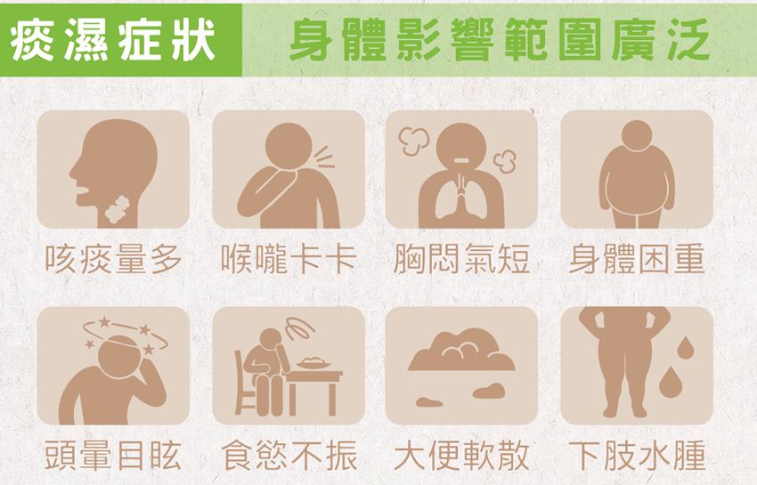 常覺得頭暈、喉嚨卡卡 趕走痰濕體質4個簡單方法、這2道平民美食別錯過