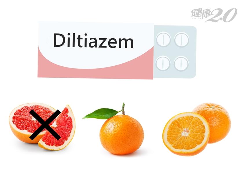 高血壓藥物有哪些?藥師帶你遠離飲食禁忌、留意副作用