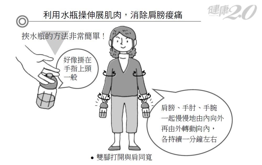 僵硬全鬆了!日本「水瓶操」消除肩頸痠痛 站著+轉手超簡單