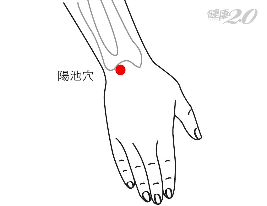 女性容易手腳冰冷 每天按摩熱敷「這4穴」有奇效!