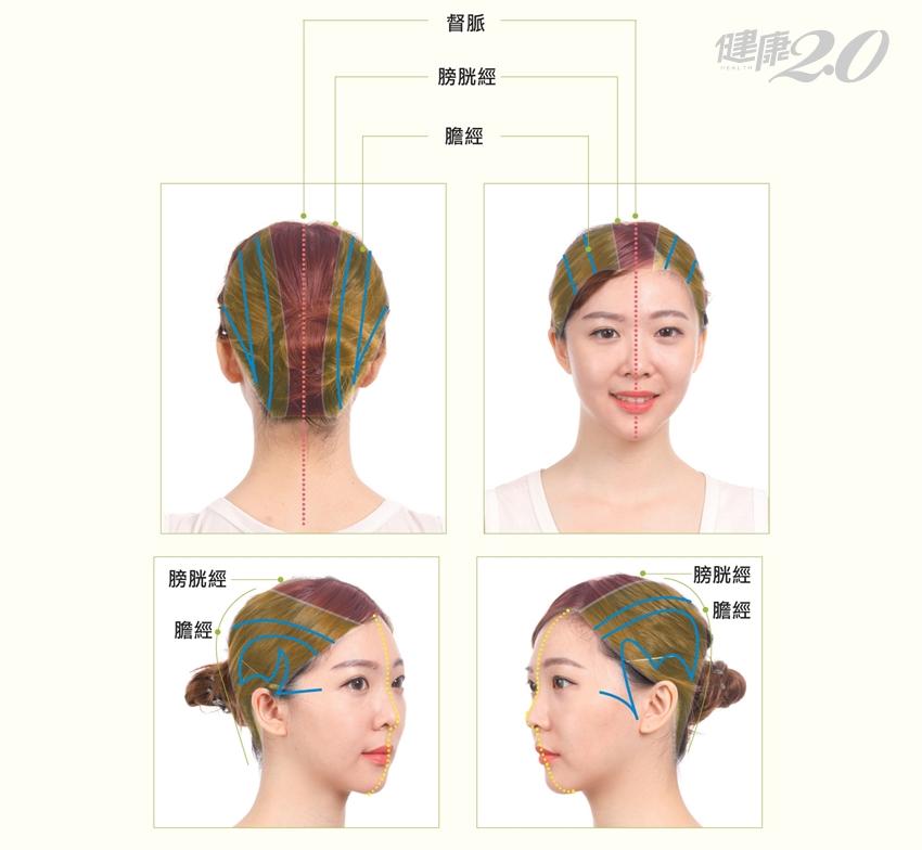 圖解「頭部按摩15穴位+3經絡」 改善失眠、頭痛、落髮
