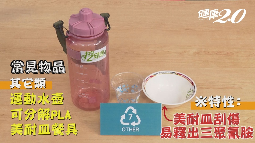塑膠也有身分證 毒理專家教你善用,不讓塑毒上身,「這」號碼是大魔王要小心