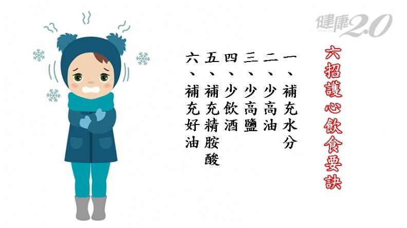 天氣「溫差大」最傷心! 6招護心飲食要訣 防心臟病發猝死