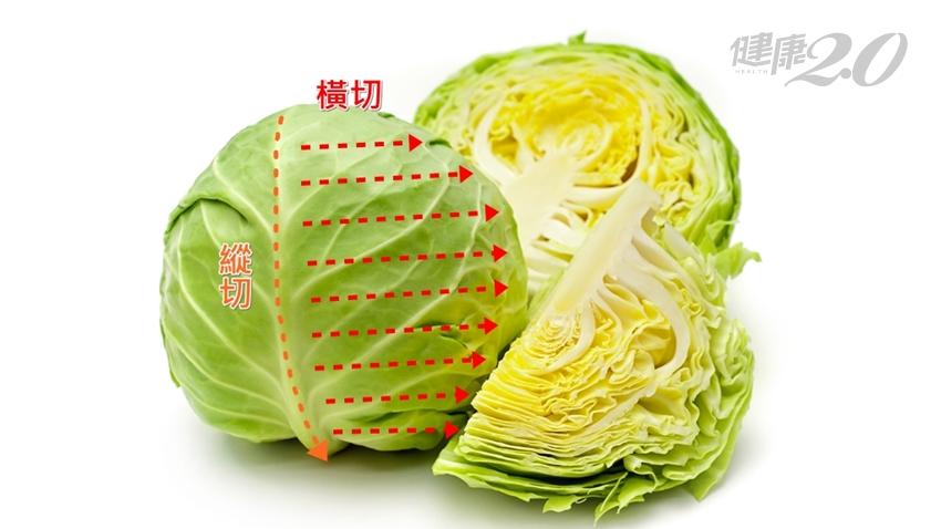 高麗菜橫切、縱切口感不同!  要吃青脆或軟嫰,快學國宴主廚的小技巧