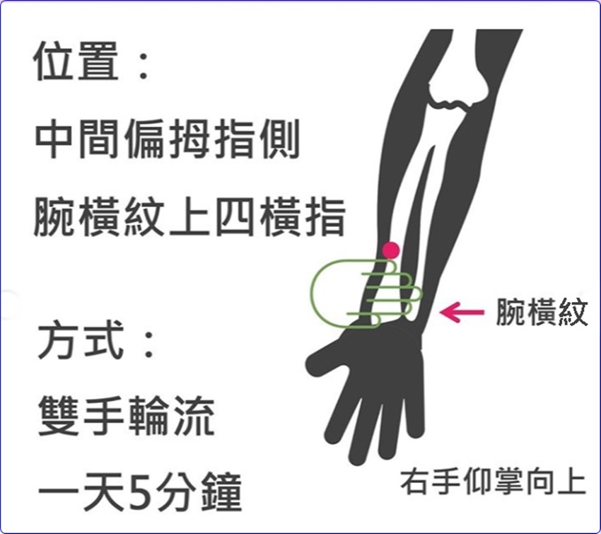 面對新冠肺炎除了口罩酒精 常按這裡可強化肺部功能
