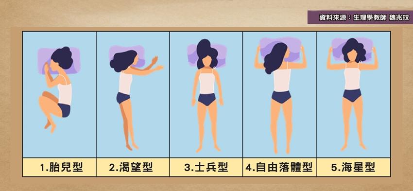 睡覺時像在投降?5種睡姿反映你的身心狀態