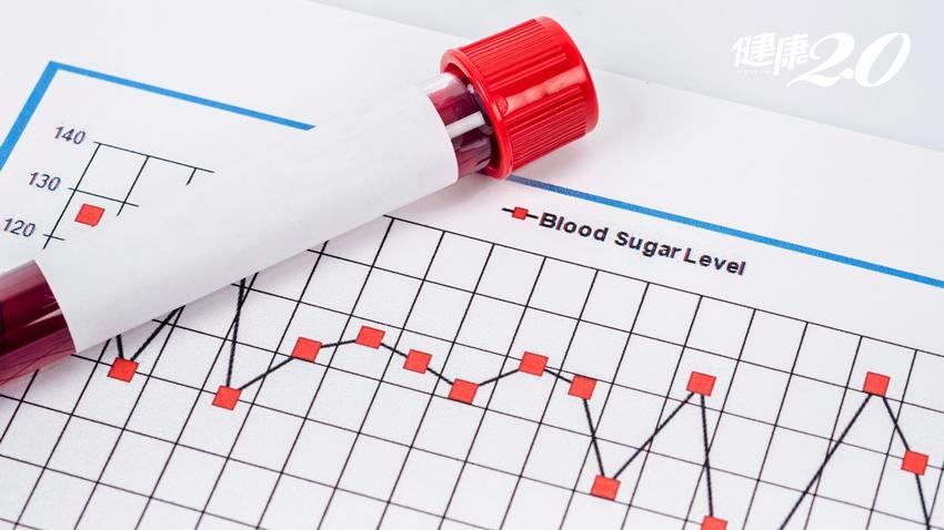 降血糖越低越好?空腹血糖正常就沒事?醫師破除糖尿病3大迷思