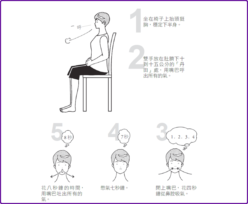 沒吃宵夜、餓到睡不著怎麼辦?試試「4-7-8」呼吸法,入睡快、胃變好